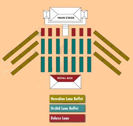 Blaisdell Arena Seating Chart